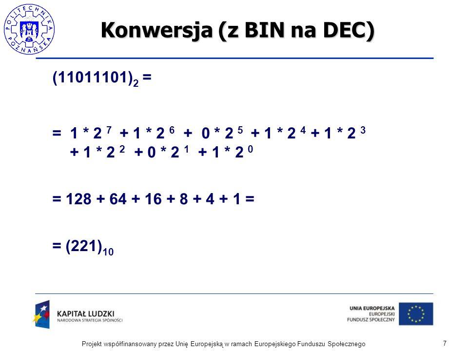Konwersja (z BIN na DEC) (11011101) 2 = = 1 * 2 7 + 1 * 2 6 + 0 * 2 5 + 1 * 2 4 + 1 * 2 3 + 1 * 2 2 + 0 * 2 1 + 1 * 2 0 = 128 + 64 + 16 + 8 + 4 + 1 =
