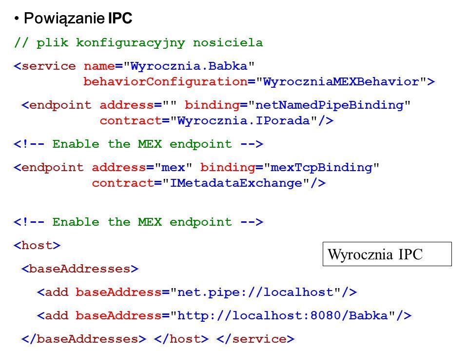 Powiązanie IPC // plik konfiguracyjny nosiciela Wyrocznia IPC