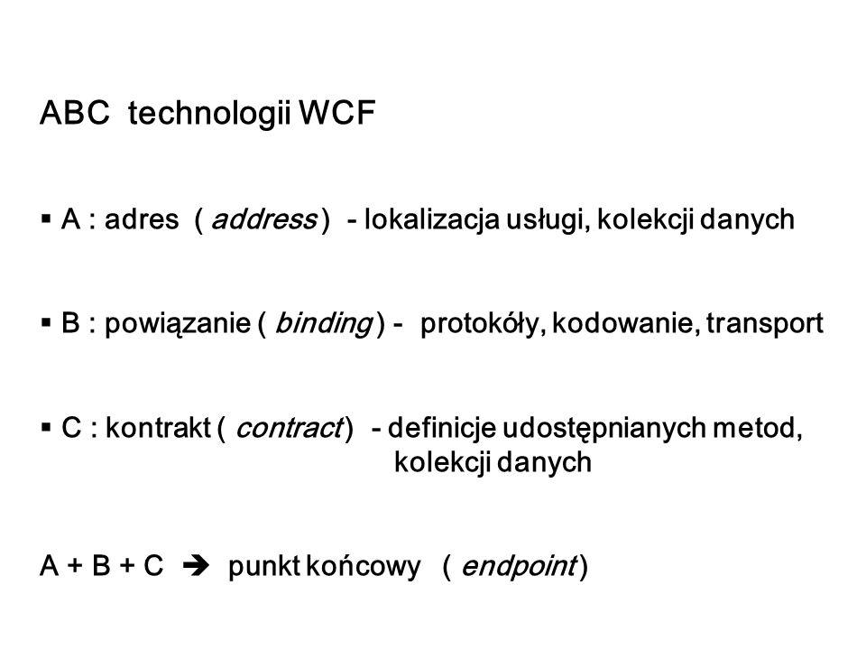 ABC technologii WCF A : adres ( address ) - lokalizacja usługi, kolekcji danych B : powiązanie ( binding ) - protokóły, kodowanie, transport C : kontr