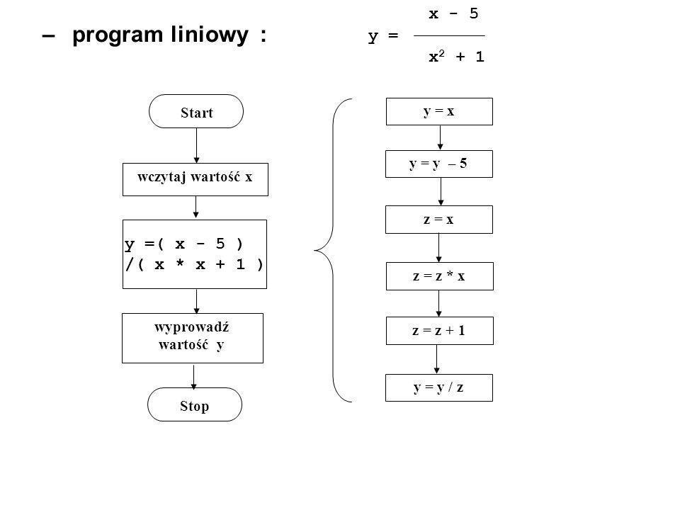 – program liniowy : y = x - 5 x 2 + 1 wczytaj wartość x wyprowadź wartość y Start Stop y = x y = y – 5 z = x z = z * x z = z + 1 y = y / z y =( x - 5
