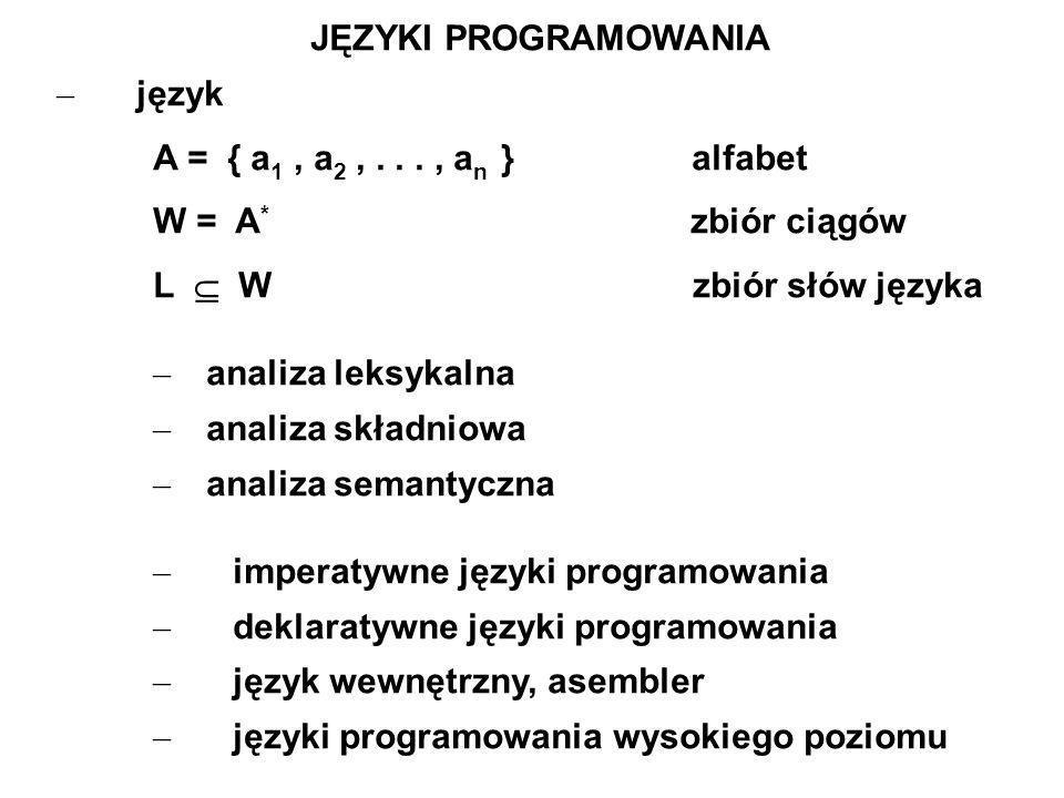 JĘZYKI PROGRAMOWANIA – język A = { a 1, a 2,..., a n } alfabet W = A * zbiór ciągów L W zbiór słów języka – analiza leksykalna – analiza składniowa –