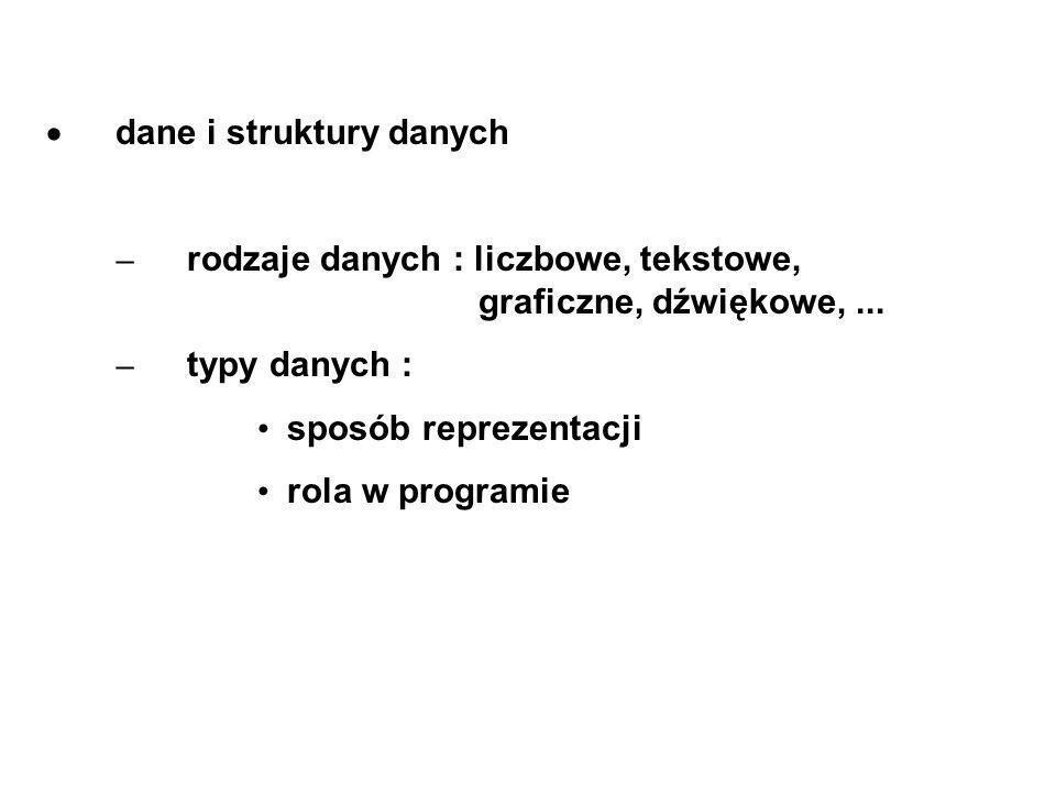 dane i struktury danych – rodzaje danych : liczbowe, tekstowe, graficzne, dźwiękowe,... – typy danych : sposób reprezentacji rola w programie