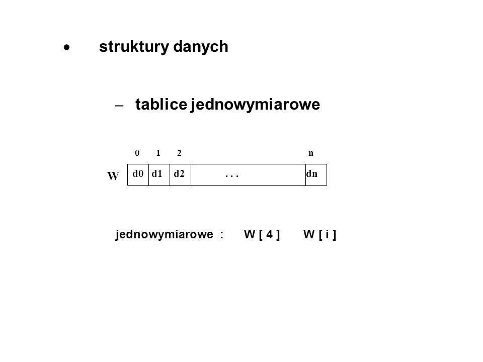 d0 d1 d2... dn 0 1 2 n W jednowymiarowe : W [ 4 ] W [ i ] struktury danych – tablice jednowymiarowe