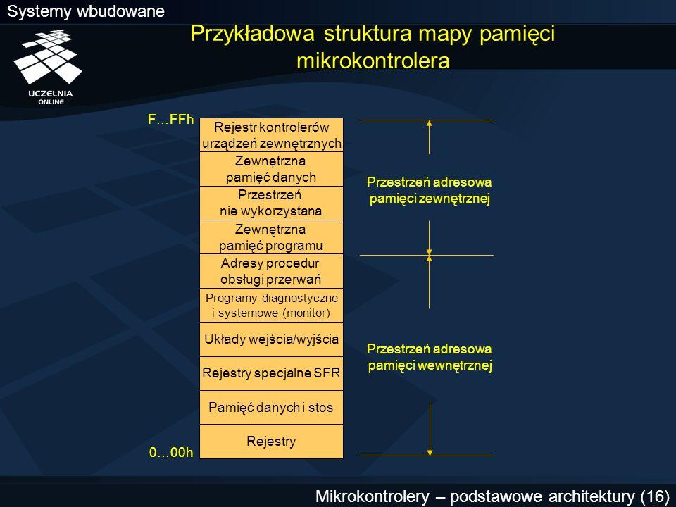 Systemy wbudowane Mikrokontrolery – podstawowe architektury (16) Przykładowa struktura mapy pamięci mikrokontrolera 0…00h Rejestry specjalne SFR Rejes