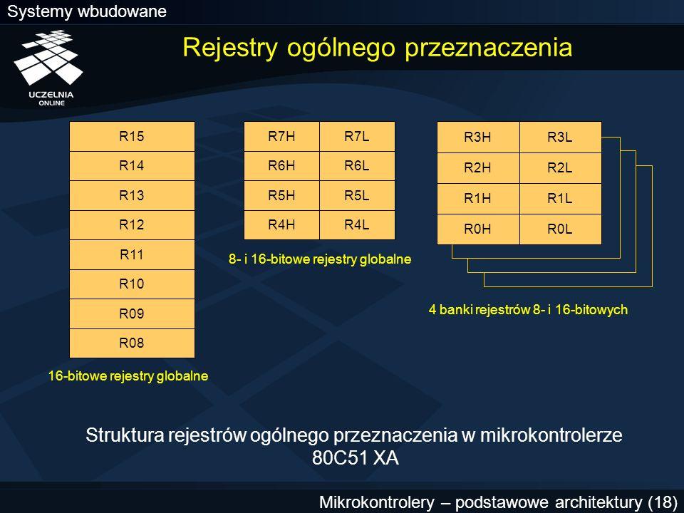 Systemy wbudowane Mikrokontrolery – podstawowe architektury (18) Rejestry ogólnego przeznaczenia R08 R09 R10 R11 R12 R13 R14 R15 R4LR4H R5LR5H R6LR6H