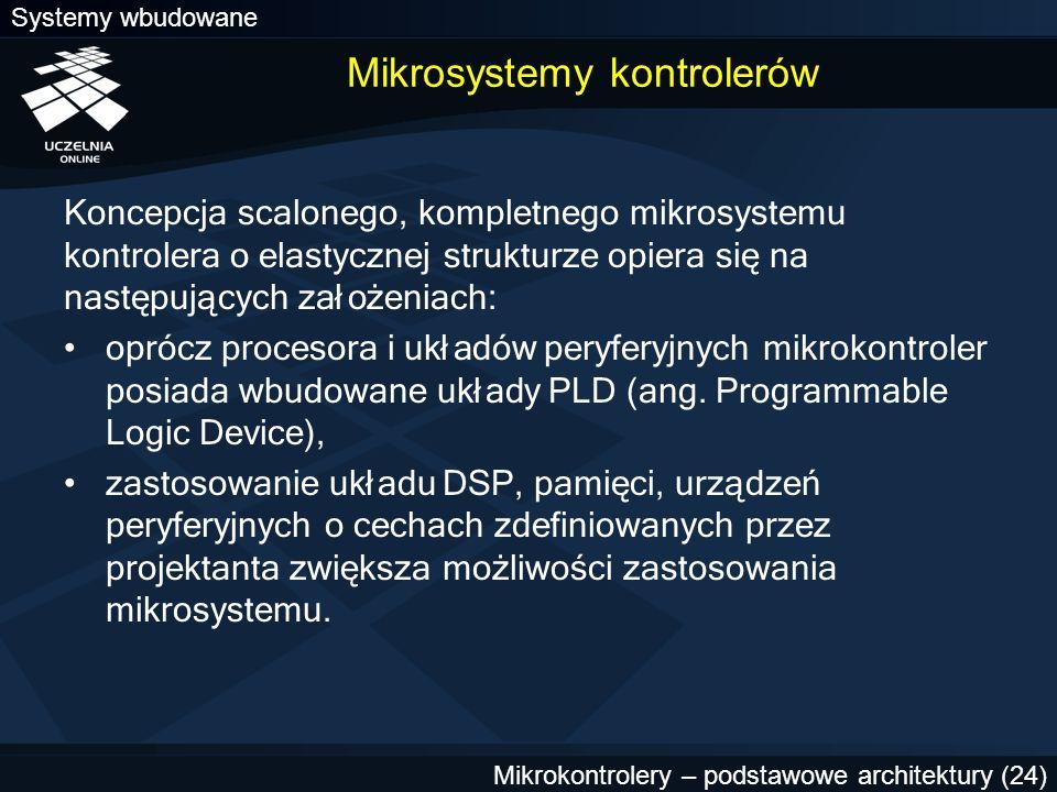 Systemy wbudowane Mikrokontrolery – podstawowe architektury (24) Mikrosystemy kontrolerów Koncepcja scalonego, kompletnego mikrosystemu kontrolera o e