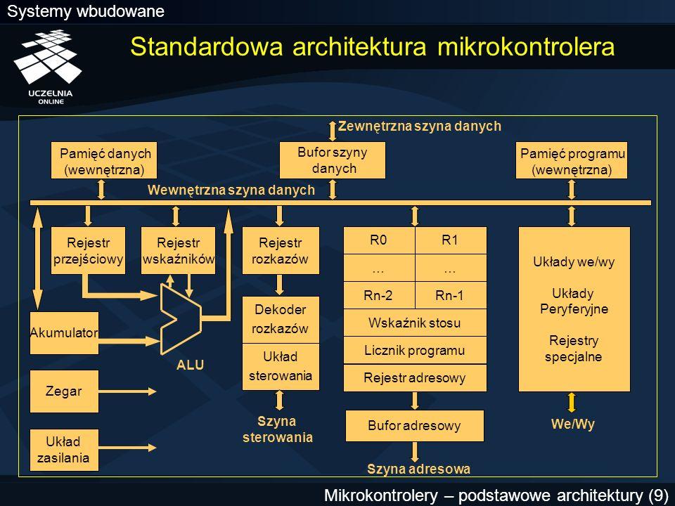 Systemy wbudowane Mikrokontrolery – podstawowe architektury (9) Standardowa architektura mikrokontrolera Układy we/wy Układy Peryferyjne Rejestry spec