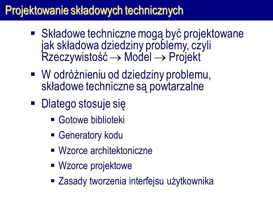 Projektowanie składowych technicznych Składowe techniczne mogą być projektowane jak składowa dziedziny problemy, czyli Rzeczywistość Model Projekt W o