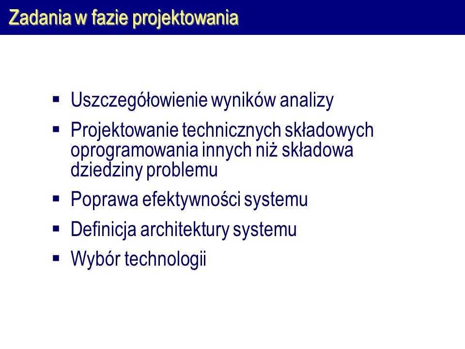 Zadania w fazie projektowania Uszczegółowienie wyników analizy Projektowanie technicznych składowych oprogramowania innych niż składowa dziedziny prob