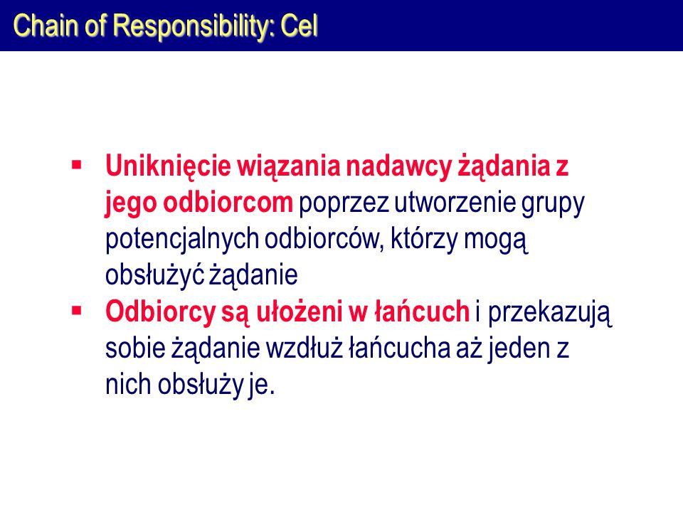 Chain of Responsibility: Cel Uniknięcie wiązania nadawcy żądania z jego odbiorcom poprzez utworzenie grupy potencjalnych odbiorców, którzy mogą obsłuż