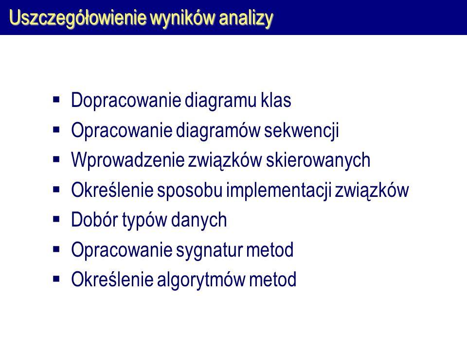 Uszczegółowienie wyników analizy Dopracowanie diagramu klas Opracowanie diagramów sekwencji Wprowadzenie związków skierowanych Określenie sposobu impl