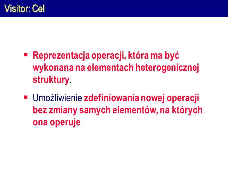 Visitor: Cel Reprezentacja operacji, która ma być wykonana na elementach heterogenicznej struktury. Umożliwienie zdefiniowania nowej operacji bez zmia