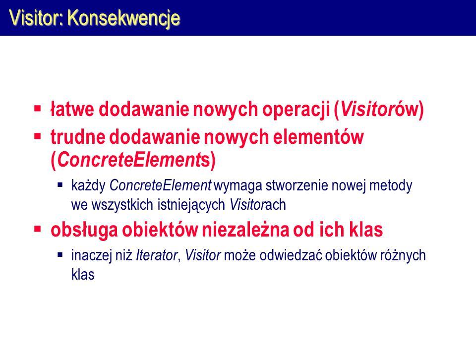 Visitor: Konsekwencje łatwe dodawanie nowych operacji ( Visitor ów) trudne dodawanie nowych elementów ( ConcreteElement s) każdy ConcreteElement wymag