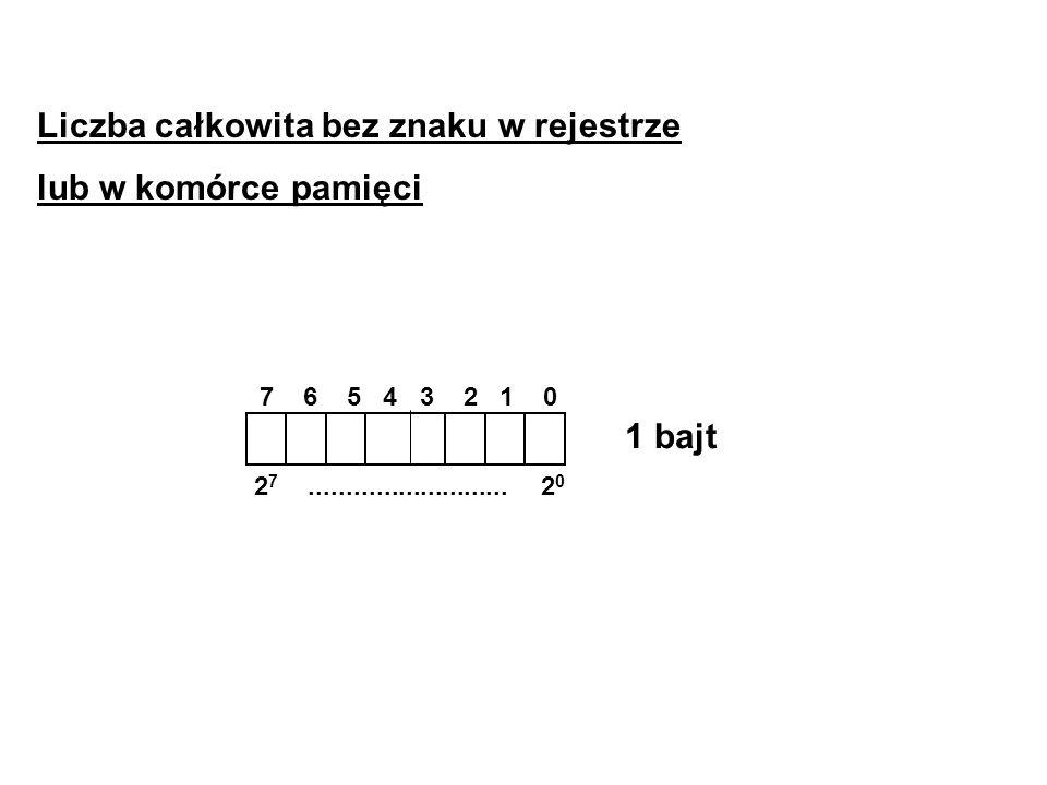 Liczba całkowita bez znaku w rejestrze lub w komórce pamięci 7 6 5 4 3 2 1 0 2 7...........................