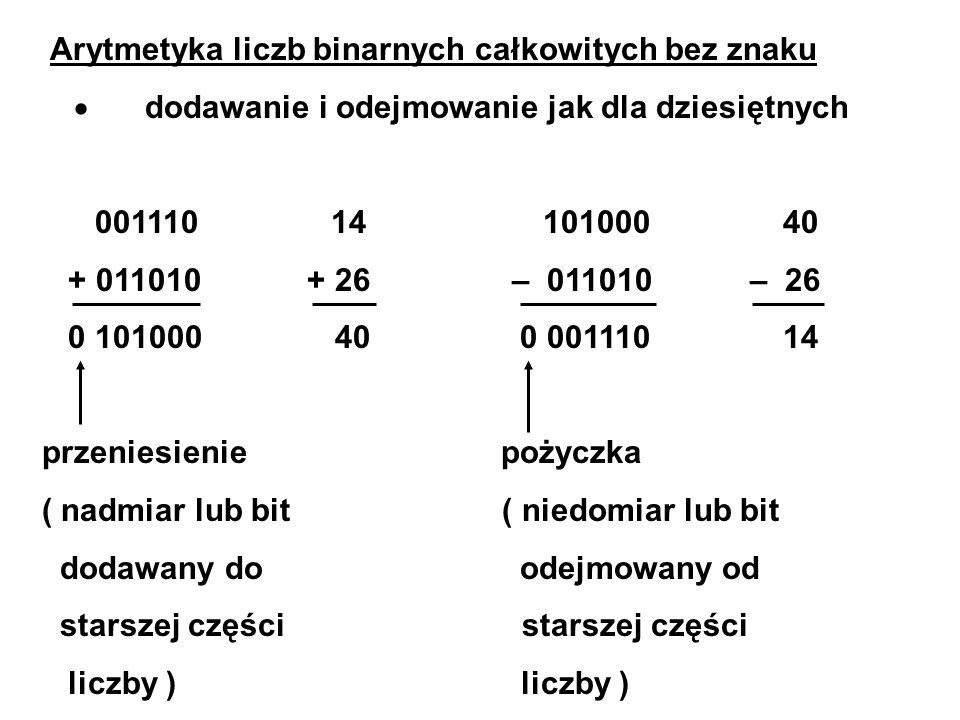 Arytmetyka liczb binarnych całkowitych bez znaku dodawanie i odejmowanie jak dla dziesiętnych 001110 14 101000 40 + 011010 + 26 – 011010 – 26 0 101000 40 0 001110 14 przeniesienie pożyczka ( nadmiar lub bit ( niedomiar lub bit dodawany do odejmowany od starszej części starszej części liczby ) liczby )