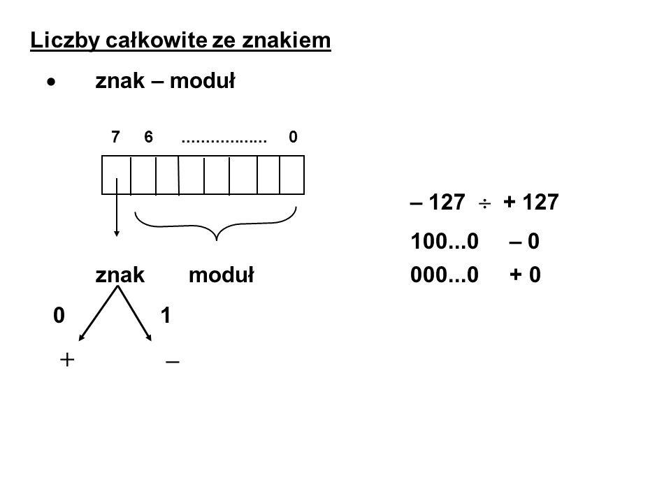 Liczby całkowite ze znakiem znak – moduł 7 6..................
