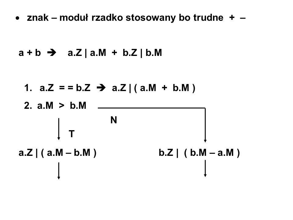 znak – moduł rzadko stosowany bo trudne + – a + b a.Z | a.M + b.Z | b.M 1.