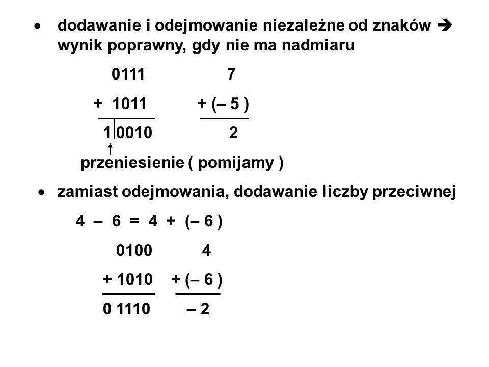 dodawanie i odejmowanie niezależne od znaków wynik poprawny, gdy nie ma nadmiaru 0111 7 + 1011 + (– 5 ) 1 0010 2 przeniesienie ( pomijamy ) zamiast odejmowania, dodawanie liczby przeciwnej 4 – 6 = 4 + (– 6 ) 0100 4 + 1010 + (– 6 ) 0 1110 – 2