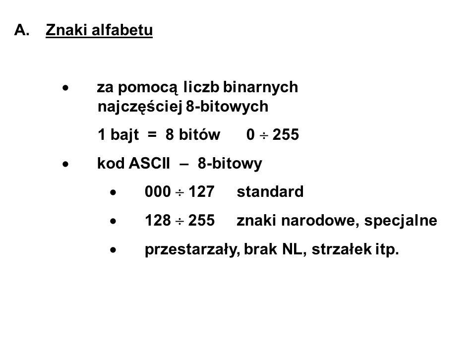 A. Znaki alfabetu za pomocą liczb binarnych najczęściej 8-bitowych 1 bajt = 8 bitów 0 255 kod ASCII – 8-bitowy 000 127 standard 128 255 znaki narodowe