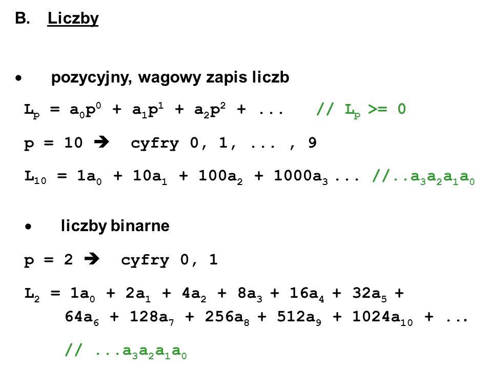 B.Liczby pozycyjny, wagowy zapis liczb L p = a 0 p 0 + a 1 p 1 + a 2 p 2 +...