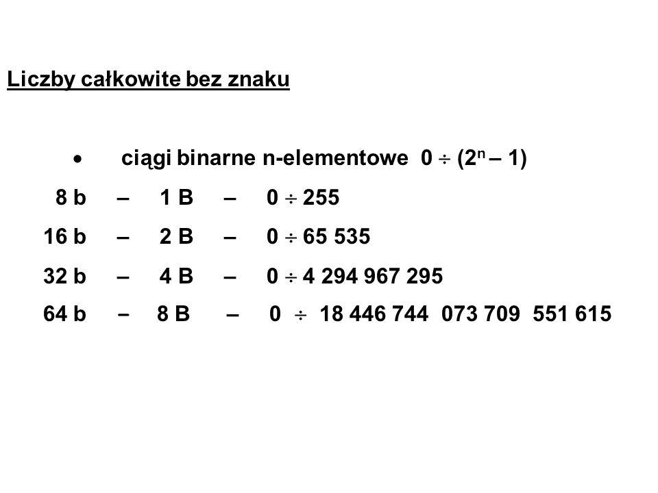 Liczby całkowite bez znaku ciągi binarne n-elementowe 0 (2 n – 1) 8 b – 1 B – 0 255 16 b – 2 B – 0 65 535 32 b – 4 B – 0 4 294 967 295 64 b – 8 B – 0 18 446 744 073 709 551 615
