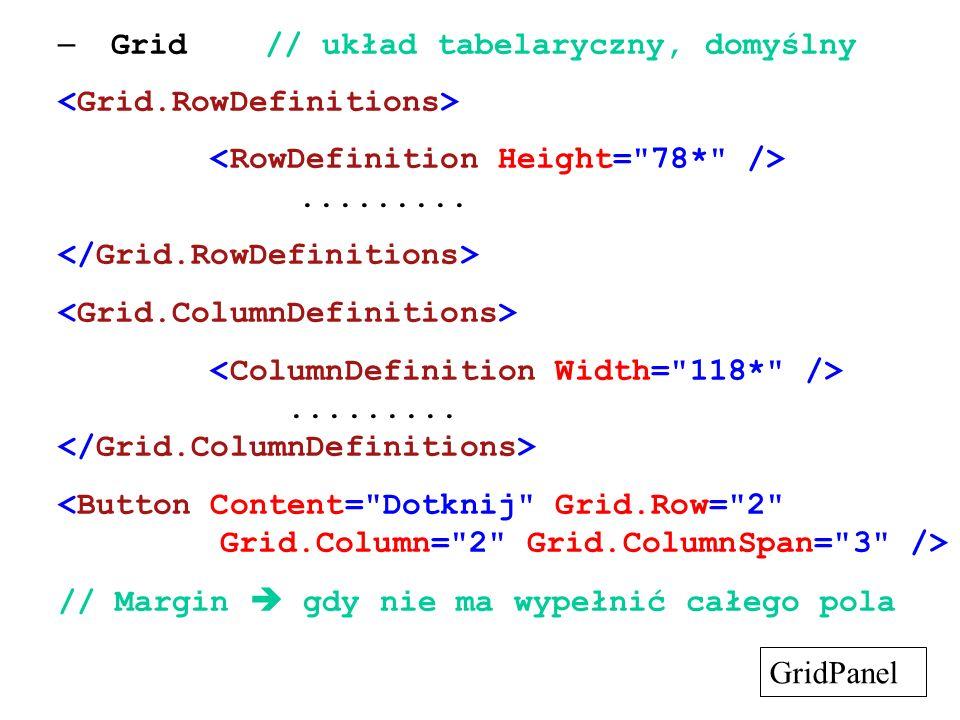 – Grid // układ tabelaryczny, domyślny.................. // Margin gdy nie ma wypełnić całego pola GridPanel