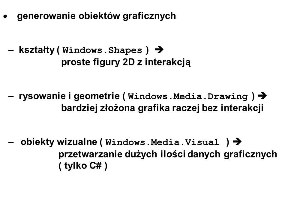 generowanie obiektów graficznych – kształty ( Windows.Shapes ) proste figury 2D z interakcją – rysowanie i geometrie ( Windows.Media.Drawing ) bardzie