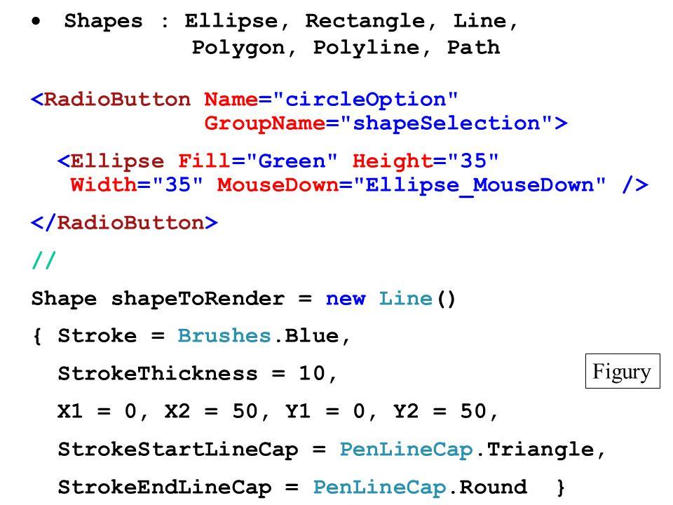 Shapes : Ellipse, Rectangle, Line, Polygon, Polyline, Path // Shape shapeToRender = new Line() { Stroke = Brushes.Blue, StrokeThickness = 10, X1 = 0, X2 = 50, Y1 = 0, Y2 = 50, StrokeStartLineCap = PenLineCap.Triangle, StrokeEndLineCap = PenLineCap.Round } Figury