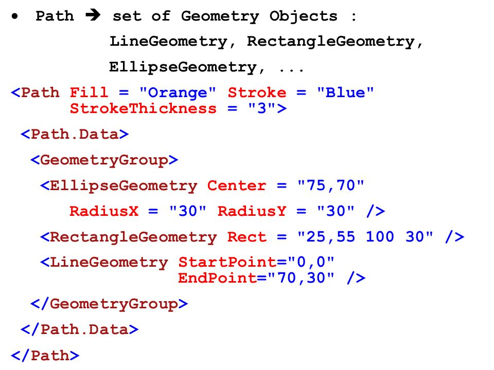 Path set of Geometry Objects : LineGeometry, RectangleGeometry, EllipseGeometry,...