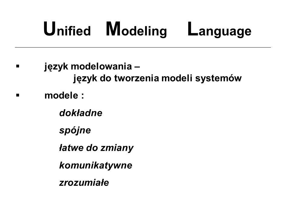 języki modelowania : zazwyczaj języki wizualne – widoki, diagramy, opisy w języku naturalnym UML - unifikacja poprzednich metod : Booch, OMT, OOSE/Objectory, Fusion, Coad/Yourdon zdefiniowany głównie przez [1997] : G.