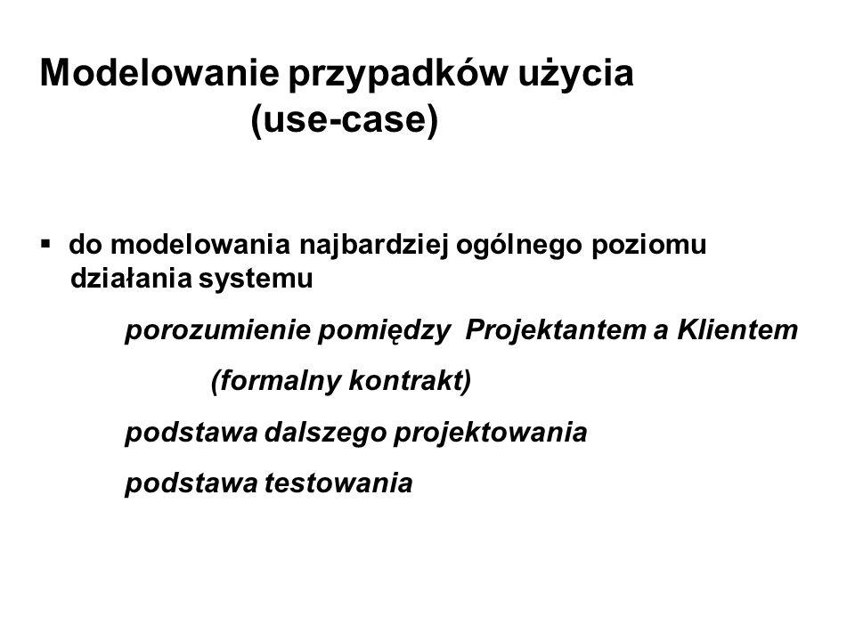 tworzenie modelu przypadków użycia definiowanie systemu znajdowanie aktorów znajdowanie przypadków użycia opisywanie przypadków użycia definiowanie relacji pomiędzy przypadkami użycia ocena modelu