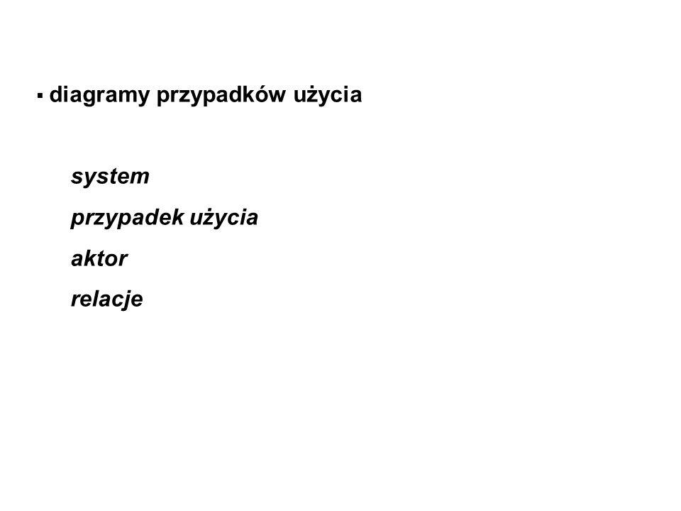 4.Scenariusze hierarchiczne UC1. Przeprowadzenie badania ankietowego UC1.1.