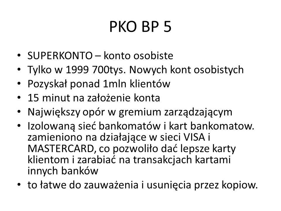 PKO BP 5 SUPERKONTO – konto osobiste Tylko w 1999 700tys.