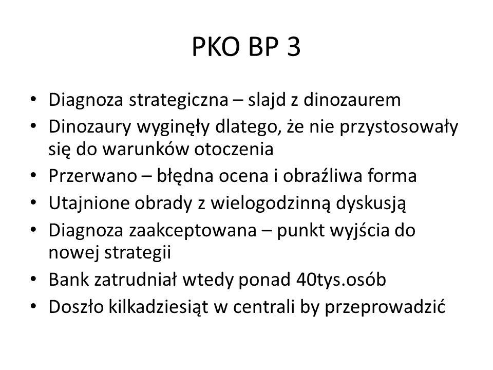 PKO BP 3 Diagnoza strategiczna – slajd z dinozaurem Dinozaury wyginęły dlatego, że nie przystosowały się do warunków otoczenia Przerwano – błędna ocena i obraźliwa forma Utajnione obrady z wielogodzinną dyskusją Diagnoza zaakceptowana – punkt wyjścia do nowej strategii Bank zatrudniał wtedy ponad 40tys.osób Doszło kilkadziesiąt w centrali by przeprowadzić