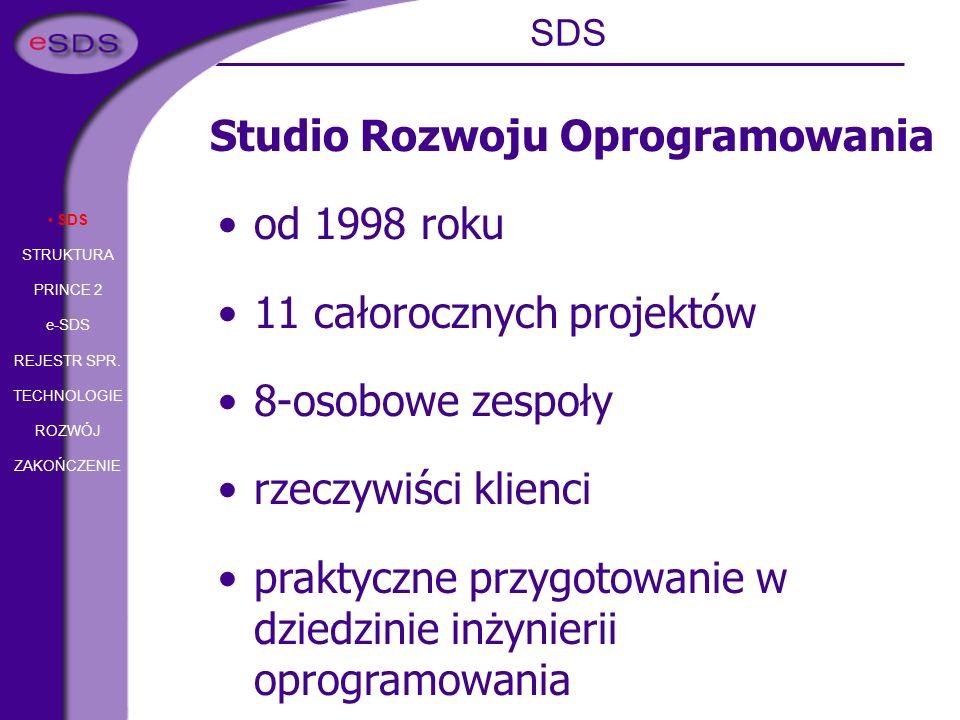 SDS STRUKTURA PRINCE 2 e-SDS REJESTR SPR. TECHNOLOGIE ROZWÓJ ZAKOŃCZENIE od 1998 roku 11 całorocznych projektów 8-osobowe zespoły rzeczywiści klienci
