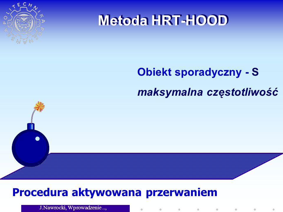 J.Nawrocki, Wprowadzenie.., Wykład 8 Metoda HRT-HOOD Obiekt sporadyczny - S maksymalna częstotliwość Procedura aktywowana przerwaniem