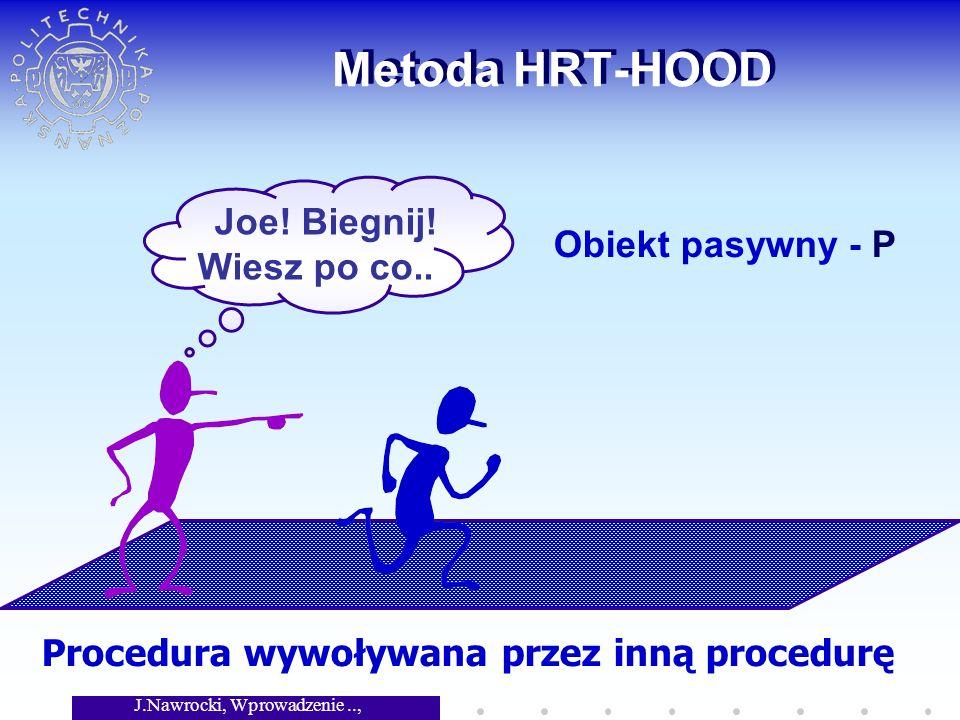 J.Nawrocki, Wprowadzenie.., Wykład 8 Metoda HRT-HOOD Obiekt pasywny - P Procedura wywoływana przez inną procedurę Joe.