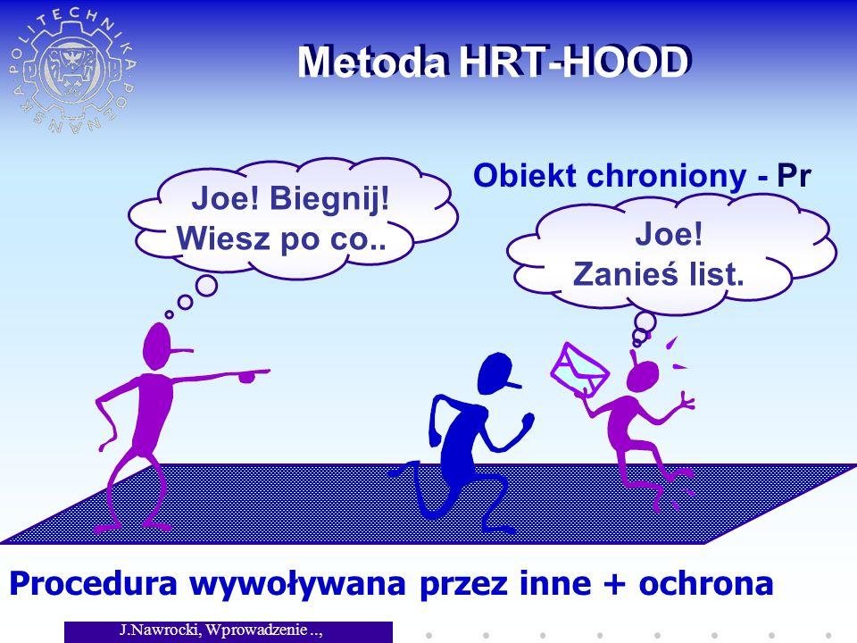 J.Nawrocki, Wprowadzenie.., Wykład 8 Metoda HRT-HOOD Obiekt chroniony - Pr Joe.