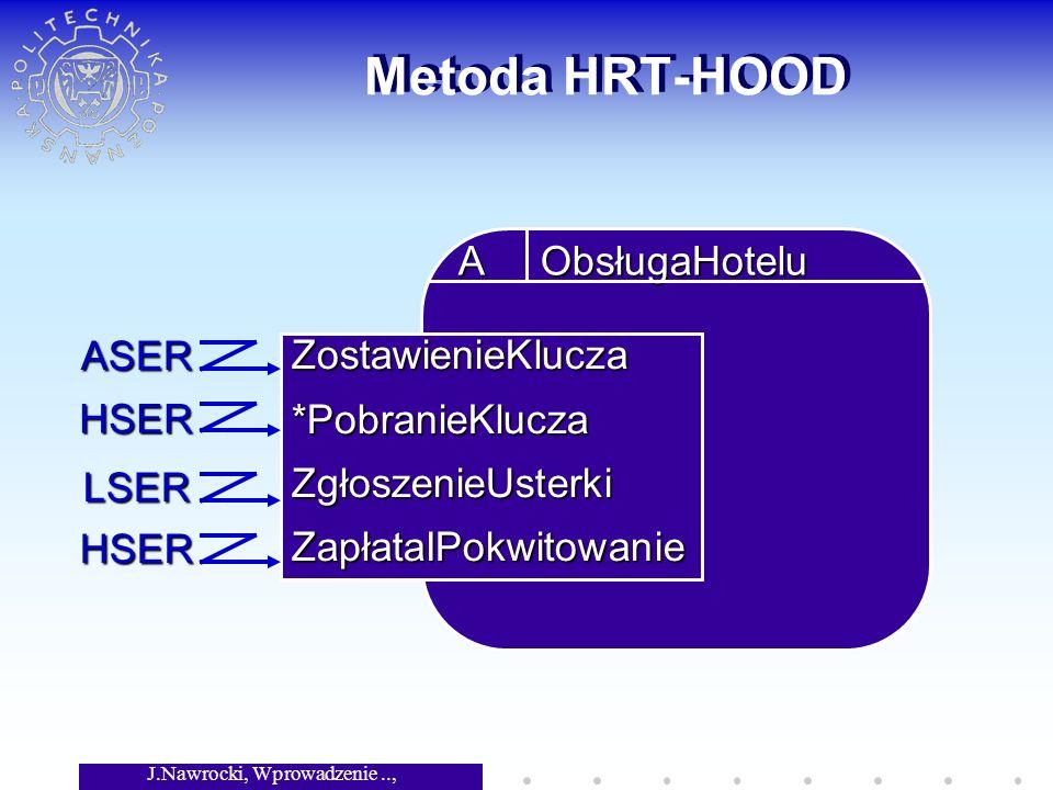 J.Nawrocki, Wprowadzenie.., Wykład 8 Metoda HRT-HOOD A ObsługaHotelu A ObsługaHotelu ZostawienieKlucza*PobranieKluczaZgłoszenieUsterkiZapłataIPokwitowanie ASER HSER LSER HSER