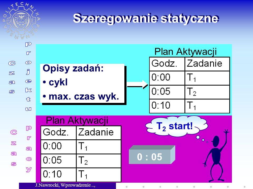 J.Nawrocki, Wprowadzenie.., Wykład 8 Szeregowanie statyczne Opisy zadań: cykl max.