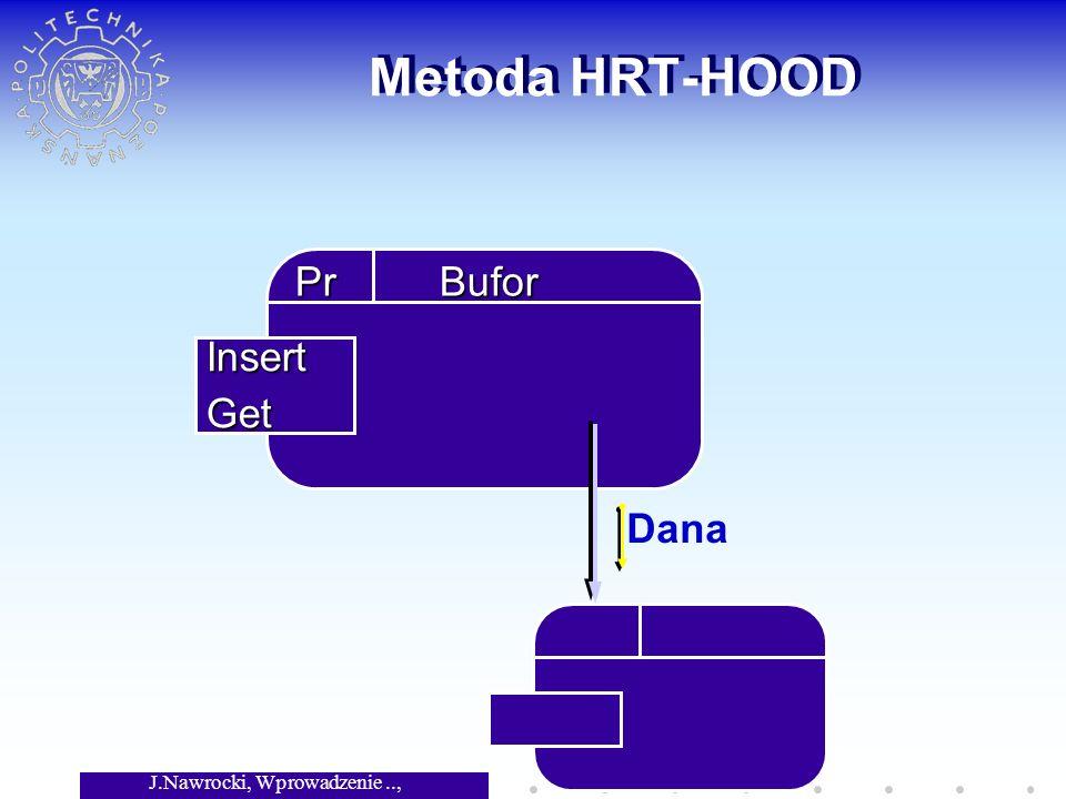 J.Nawrocki, Wprowadzenie.., Wykład 8 Metoda HRT-HOOD Pr Bufor InsertGet Dana