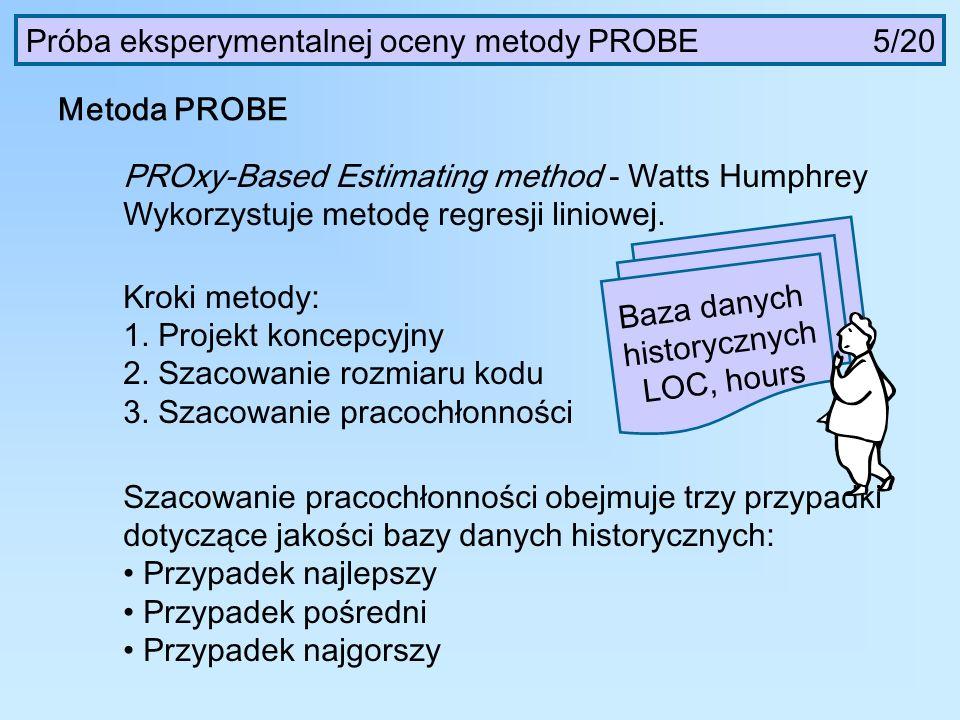 Metoda PROBE PROxy-Based Estimating method - Watts Humphrey Wykorzystuje metodę regresji liniowej. Kroki metody: 1. Projekt koncepcyjny 2. Szacowanie