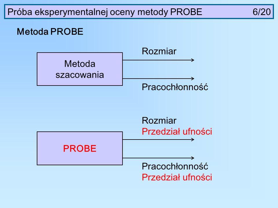 Metoda PROBE Próba eksperymentalnej oceny metody PROBE 6/20 Metoda szacowania Rozmiar Pracochłonność PROBE Rozmiar Przedział ufności Pracochłonność Pr