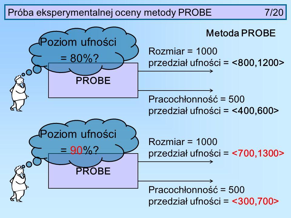 Metoda PROBE Próba eksperymentalnej oceny metody PROBE 7/20 PROBE Rozmiar = 1000 przedział ufności = Pracochłonność = 500 przedział ufności = Poziom u