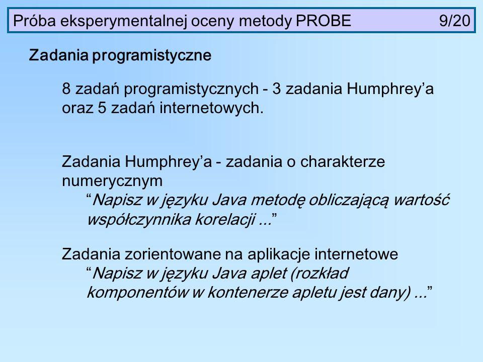 Zadania programistyczne Zadania Humphreya - zadania o charakterze numerycznym Napisz w języku Java metodę obliczającą wartość współczynnika korelacji.
