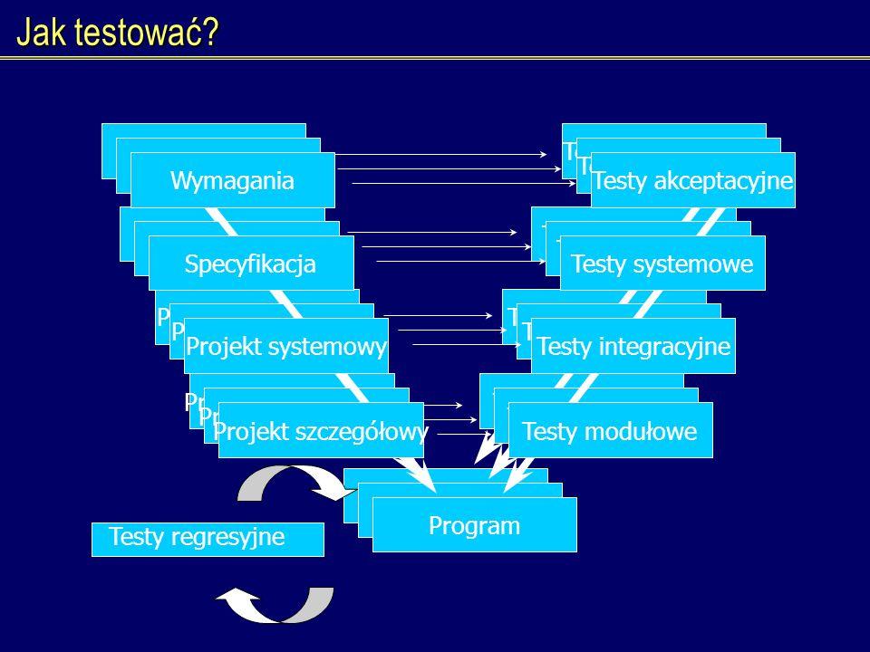 Jak testować? Wymagania Specyfikacja Projekt systemowy Projekt szczegółowy Program Testy akceptacyjne Testy systemowe Testy integracyjne Testy modułow