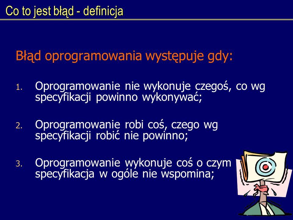 Co to jest błąd - definicja Błąd oprogramowania występuje gdy (c.d.): 4.