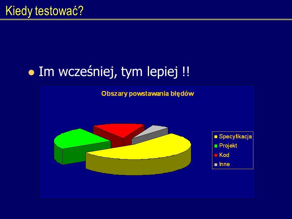 Jak testować?