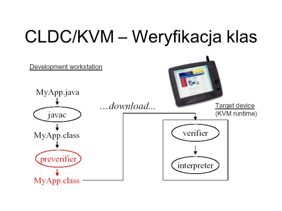 CLDC/KVM – Weryfikacja klas
