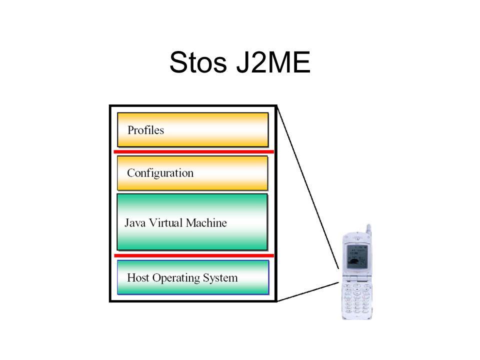 MIDP - Zakres Interfejs użytkownika –Structured (Screen) wysokopoziomowy dostęp większa przenoszalność –Unstructured (Canvas) niskopoziomowy dostęp mniejsza przenoszalność Generic Connection Framework –protokół http